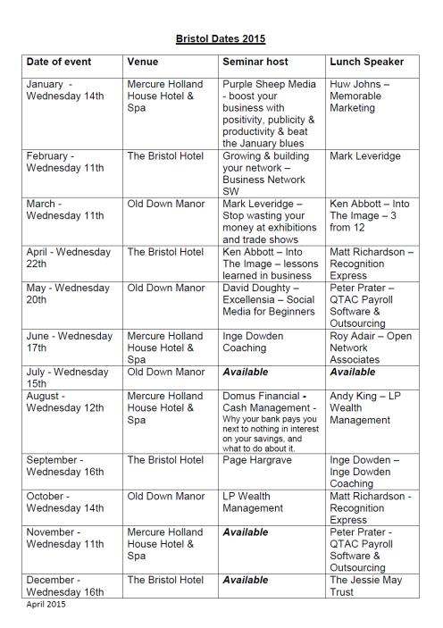 Bristol 2015 Dates