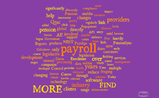 WordItOut-word-cloud-2659703