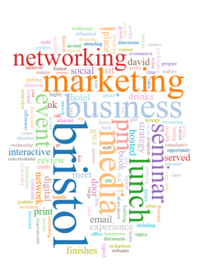 Bristol Business Network wordcloud