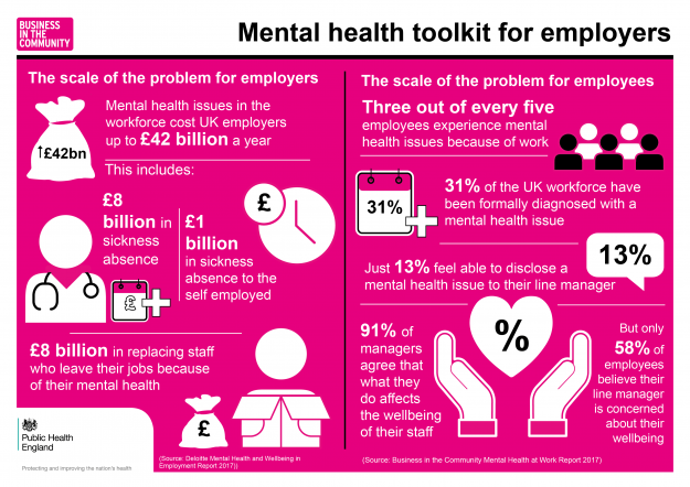 mental_health_toolkit_infographic-625x442.png